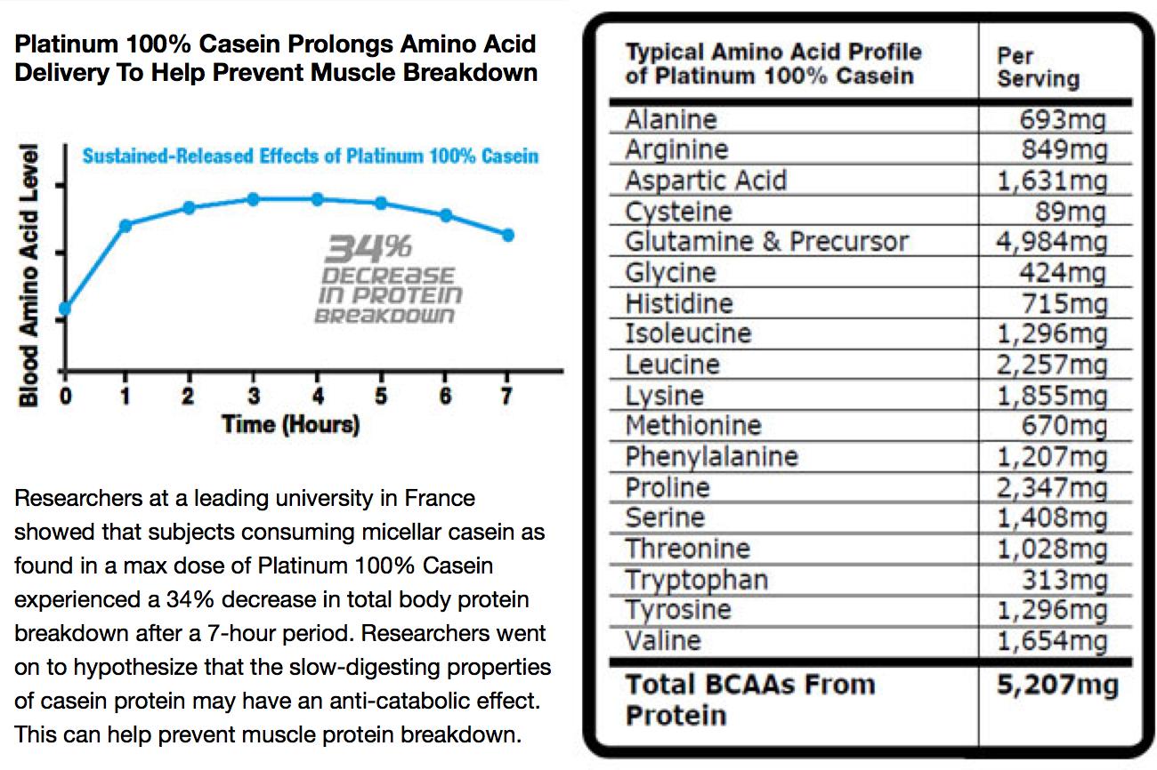 2platinum-casein-MuscleTech.png