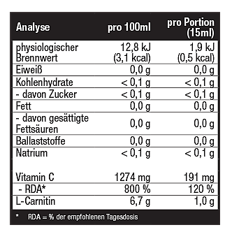 analyse_active-l-carnitine-liquid.png