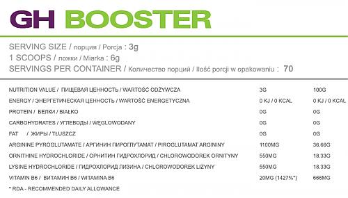 33387453OstroVit_GH_BOOSTER-sostav.png